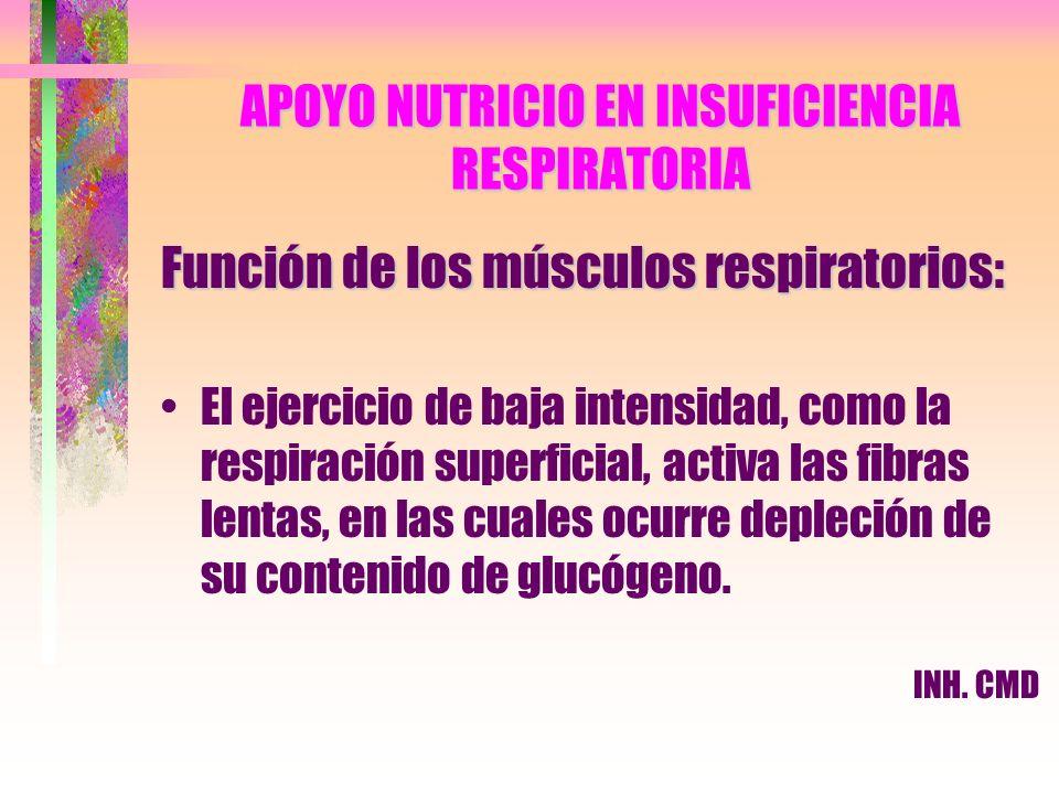 APOYO NUTRICIO EN INSUFICIENCIA RESPIRATORIA Función de los músculos respiratorios: El ejercicio de baja intensidad, como la respiración superficial,