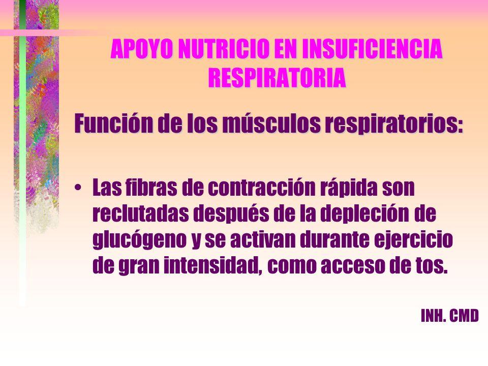 APOYO NUTRICIO EN INSUFICIENCIA RESPIRATORIA Función de los músculos respiratorios: Las fibras de contracción rápida son reclutadas después de la depl