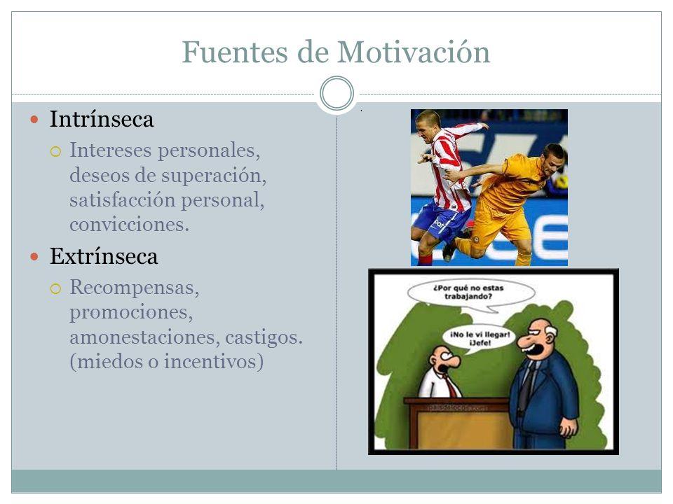 Fuentes de Motivación Intrínseca Intereses personales, deseos de superación, satisfacción personal, convicciones. Extrínseca Recompensas, promociones,