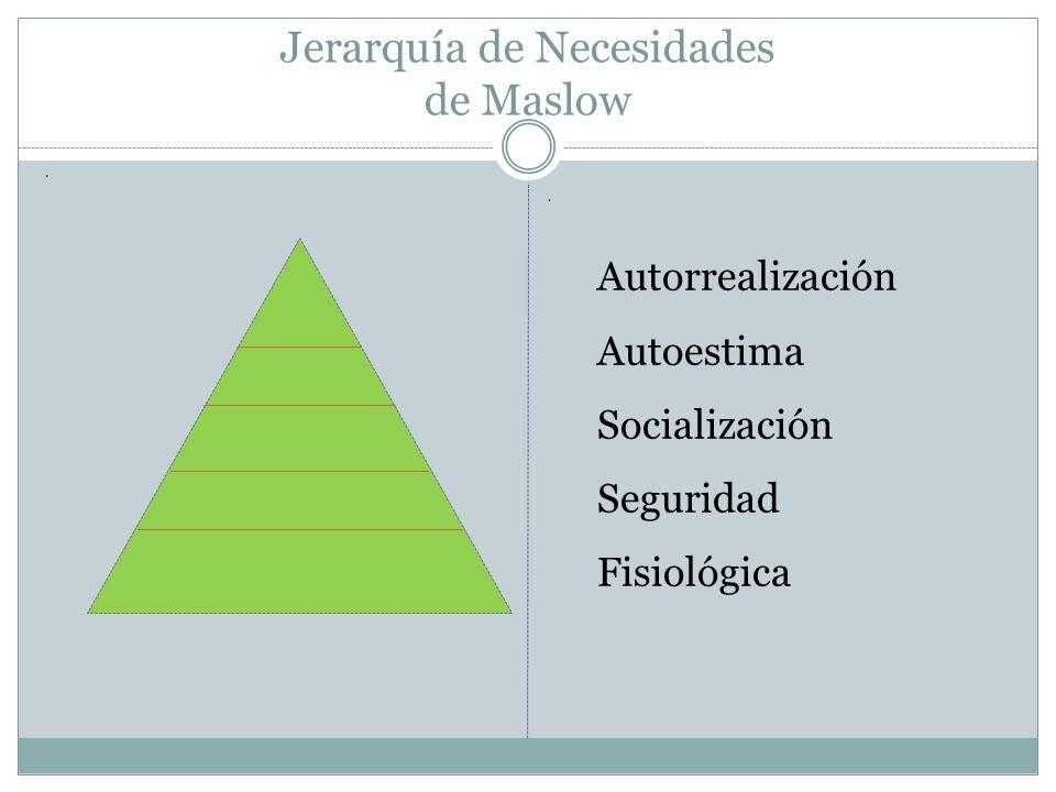 Jerarquía de Necesidades de Maslow.. Autorrealización Autoestima Socialización Seguridad Fisiológica