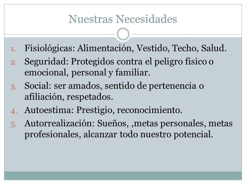 Nuestras Necesidades 1. Fisiológicas: Alimentación, Vestido, Techo, Salud. 2. Seguridad: Protegidos contra el peligro físico o emocional, personal y f