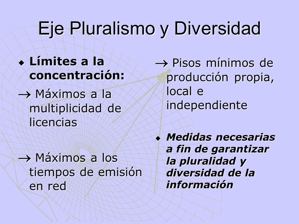 Eje Pluralismo y Diversidad Límites a la concentración: Límites a la concentración: Máximos a la multiplicidad de licencias Máximos a la multiplicidad