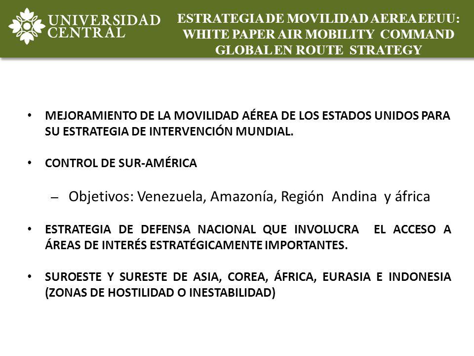 MEJORAMIENTO DE LA MOVILIDAD AÉREA DE LOS ESTADOS UNIDOS PARA SU ESTRATEGIA DE INTERVENCIÓN MUNDIAL. CONTROL DE SUR-AMÉRICA – Objetivos: Venezuela, Am