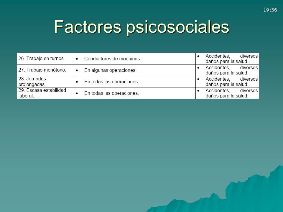 19:56 Factores psicosociales