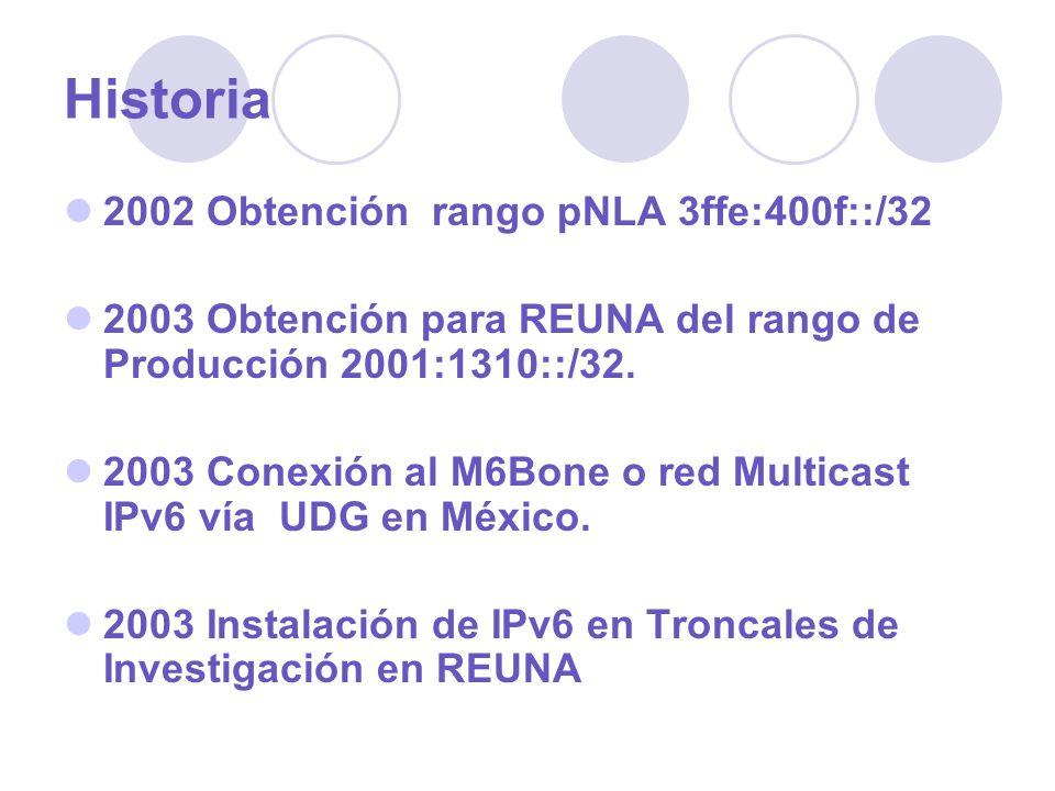 Historia 2002 Obtención rango pNLA 3ffe:400f::/32 2003 Obtención para REUNA del rango de Producción 2001:1310::/32. 2003 Conexión al M6Bone o red Mult