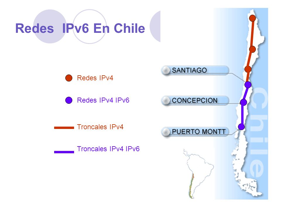 Redes IPv6 En Chile Redes IPv4 Troncales IPv4 IPv6 Troncales IPv4 Redes IPv4 IPv6