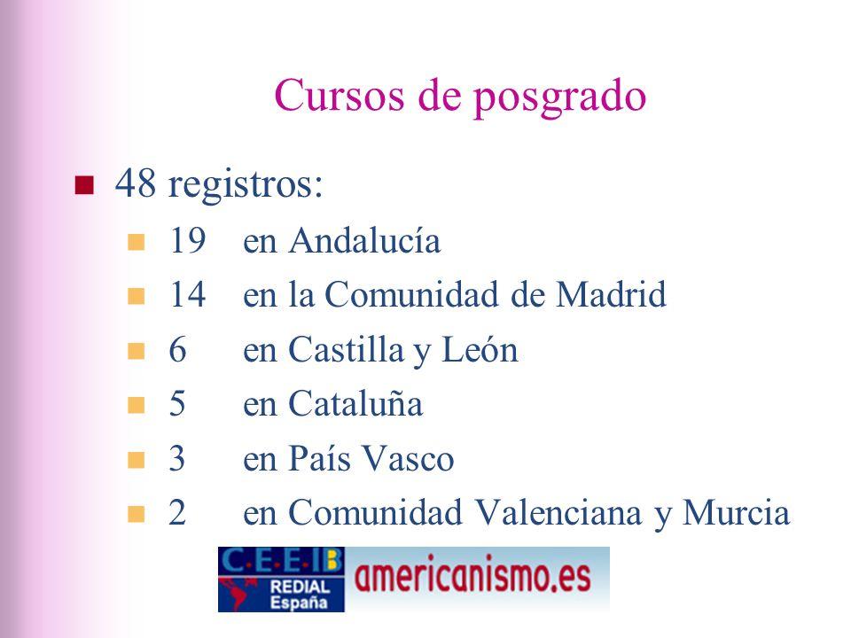 Cursos de posgrado 48 registros: 19 en Andalucía 14 en la Comunidad de Madrid 6 en Castilla y León 5 en Cataluña 3 en País Vasco 2 en Comunidad Valenciana y Murcia