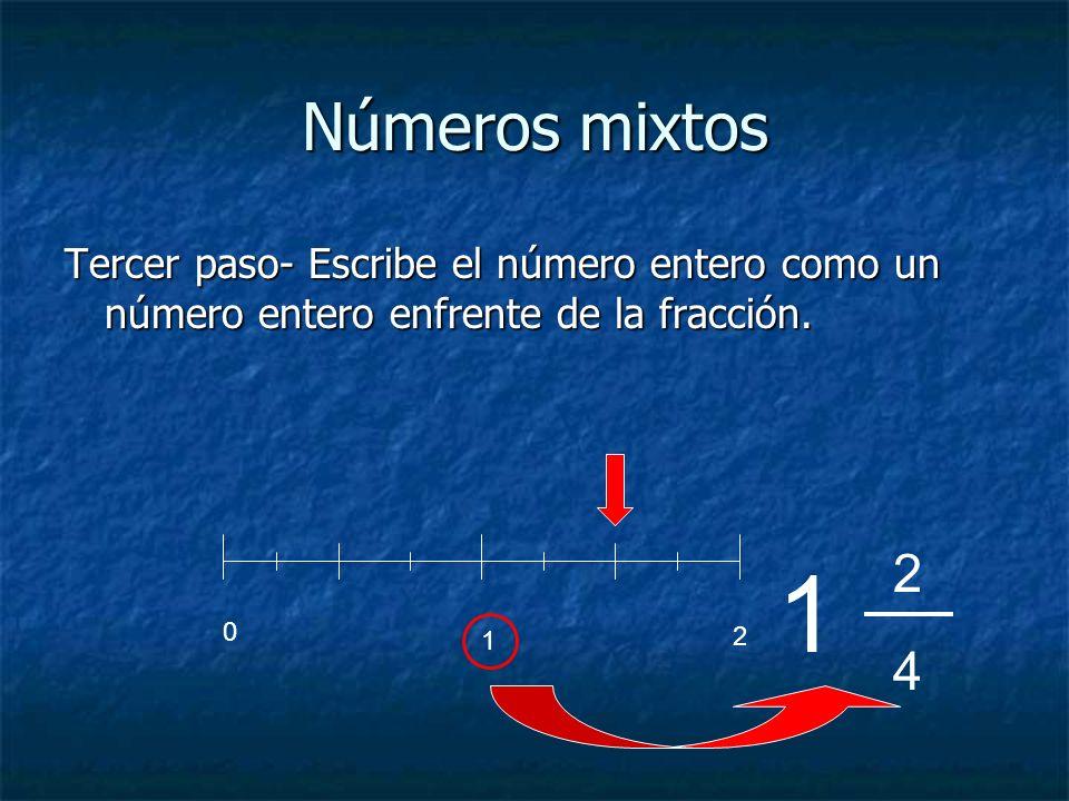 Números mixtos Segundo paso- Cuenta las marcas empezando con la primera marca después del número entero. Deténte donde se encuentra el punto de la fra