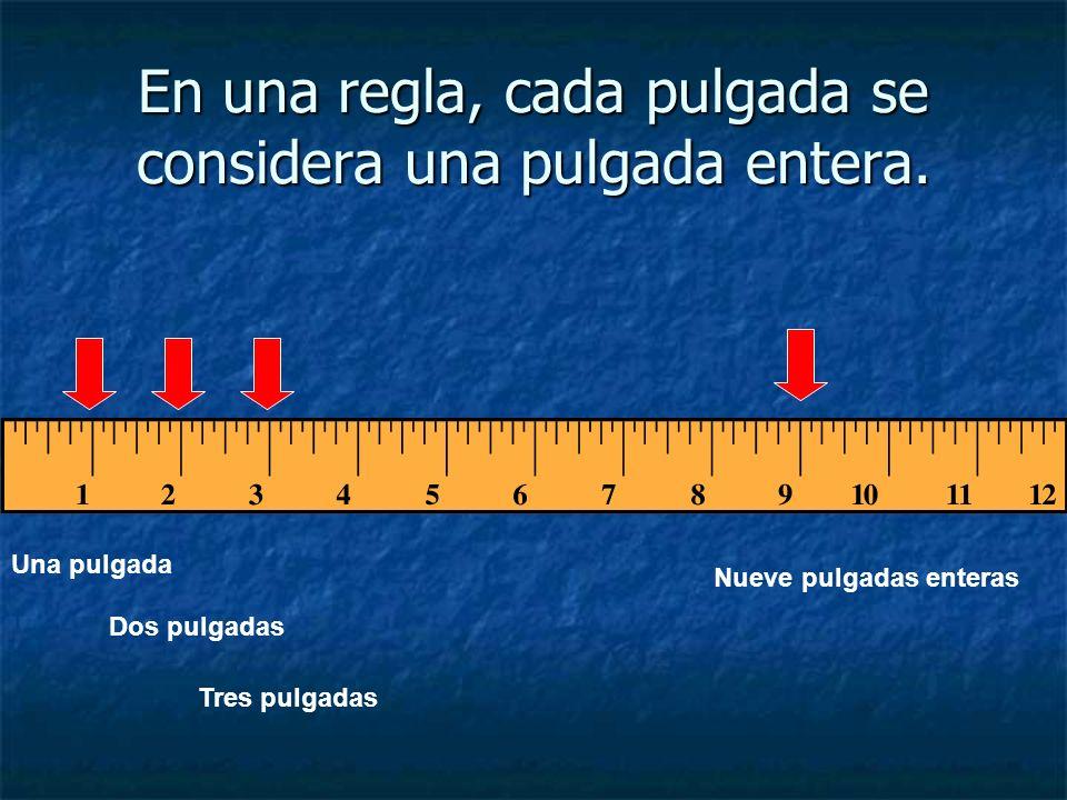 Una recta númerica y una regla son muy parecidas 0 1 2