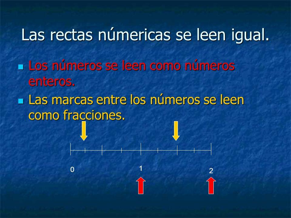 Las rectas númericas se leen igual.Los números se leen como números enteros.