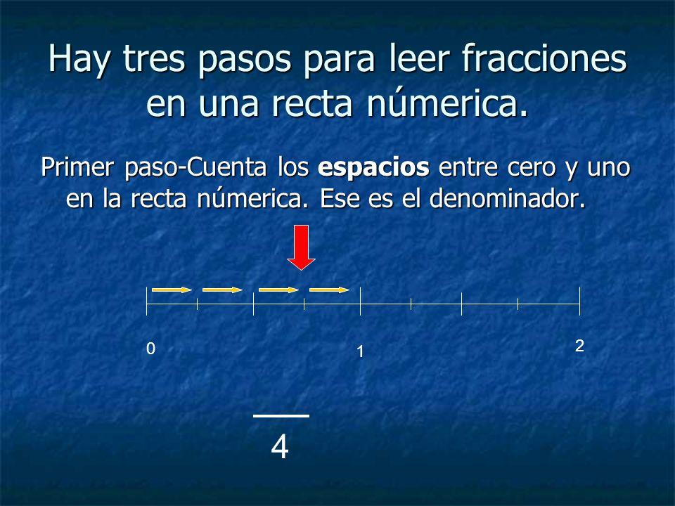 Hay tres pasos para leer fracciones en una recta númerica.