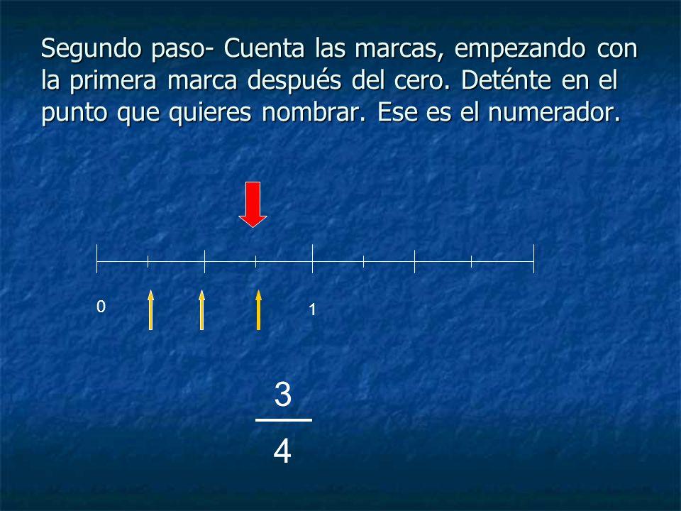 Hay tres pasos para leer fracciones en una recta númerica. Primer paso-Cuenta los espacios entre cero y uno en la recta númerica. Ese es el denominado