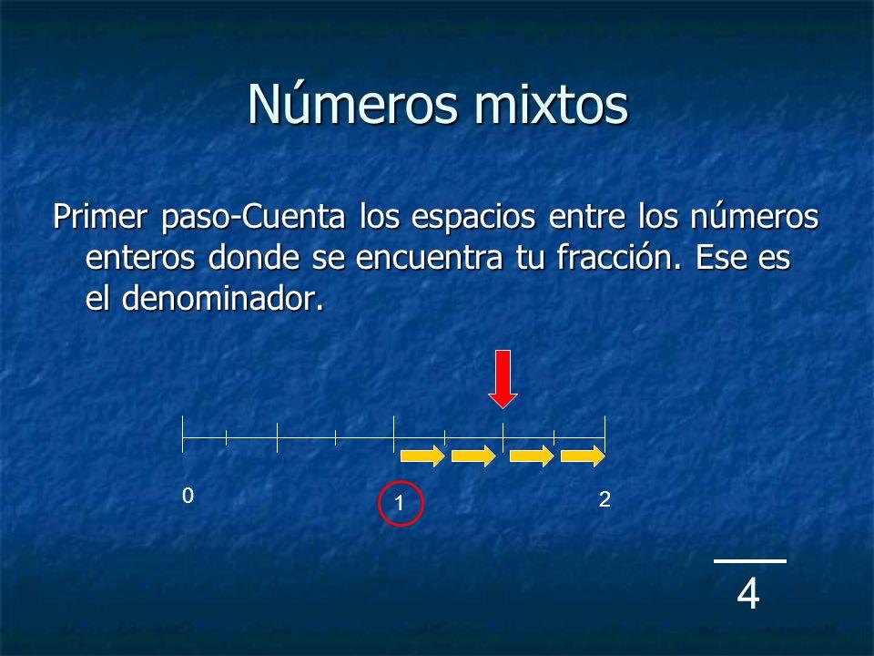 Números mixtos Primer paso-Cuenta los espacios entre los números enteros donde se encuentra tu fracción.