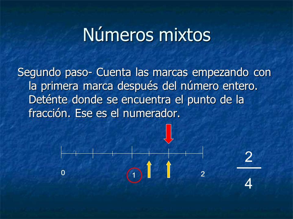 Números mixtos Primer paso-Cuenta los espacios entre los números enteros donde se encuentra tu fracción. Ese es el denominador. 0 1 2 4