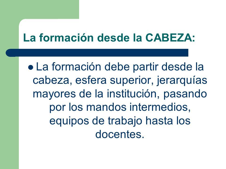 La formación desde la CABEZA: La formación debe partir desde la cabeza, esfera superior, jerarquías mayores de la institución, pasando por los mandos