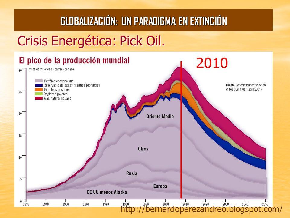 Crisis Energética: Pick Oil. http://bernardoperezandreo.blogspot.com/ GLOBALIZACIÓN: UN PARADIGMA EN EXTINCIÓN