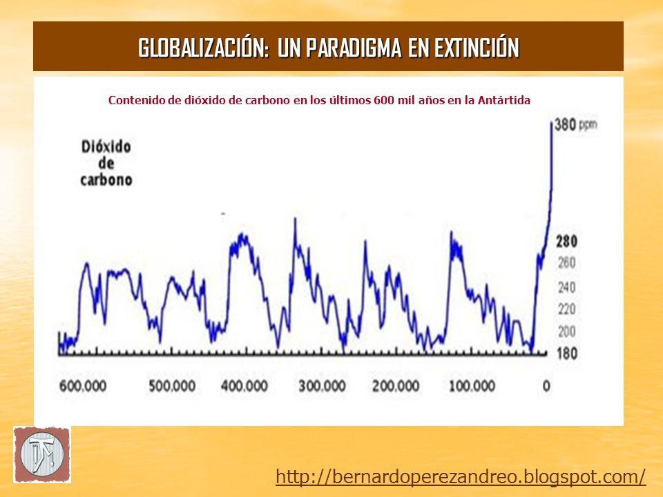 Crisis Ecológica: Aumento del CO2. http://bernardoperezandreo.blogspot.com/ GLOBALIZACIÓN: UN PARADIGMA EN EXTINCIÓN Contenido de dióxido de carbono e