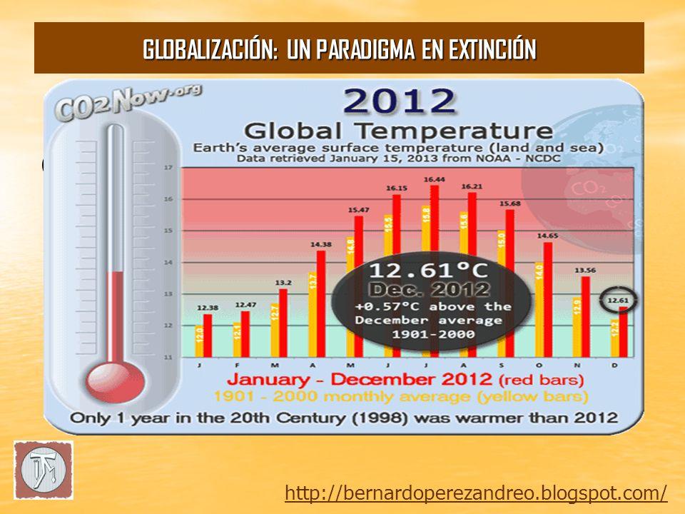 Masa monetaria en billones de dólares ( Quantitative easing) http://bernardoperezandreo.blogspot.com/ GLOBALIZACIÓN: UN PARADIGMA EN EXTINCIÓN