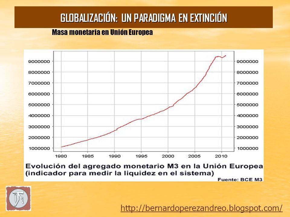Masa monetaria en Unión Europea http://bernardoperezandreo.blogspot.com/ GLOBALIZACIÓN: UN PARADIGMA EN EXTINCIÓN