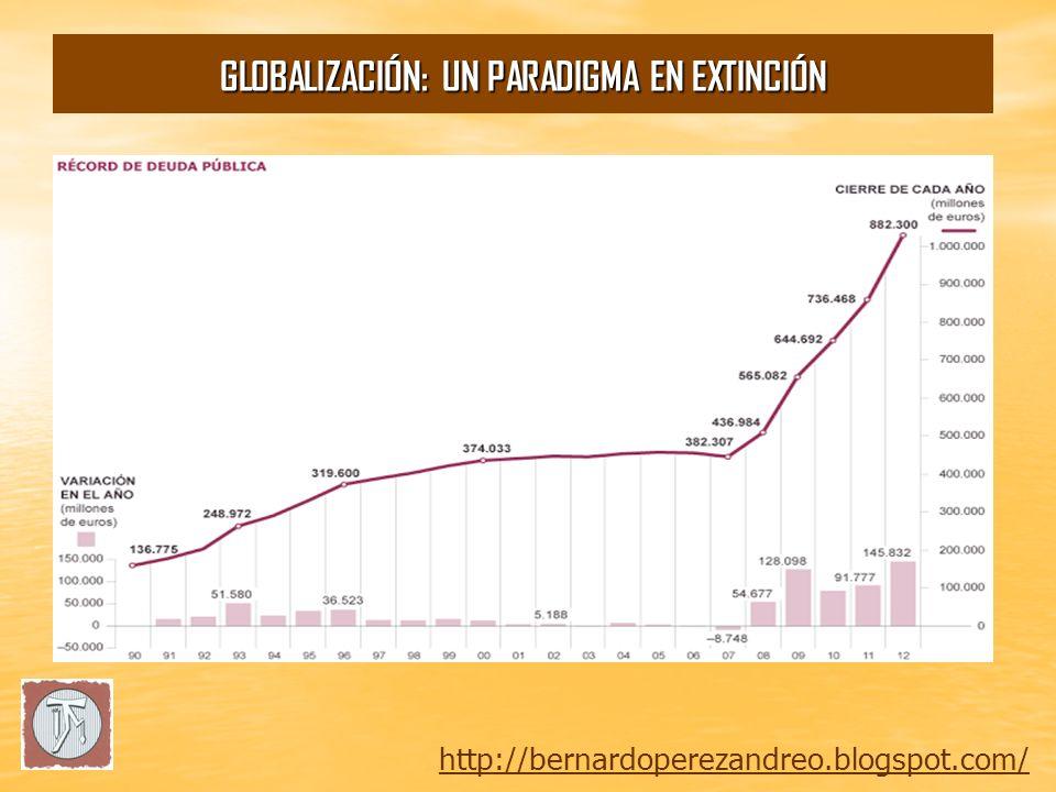 Crisis Ecológica: Aumento del CO2.
