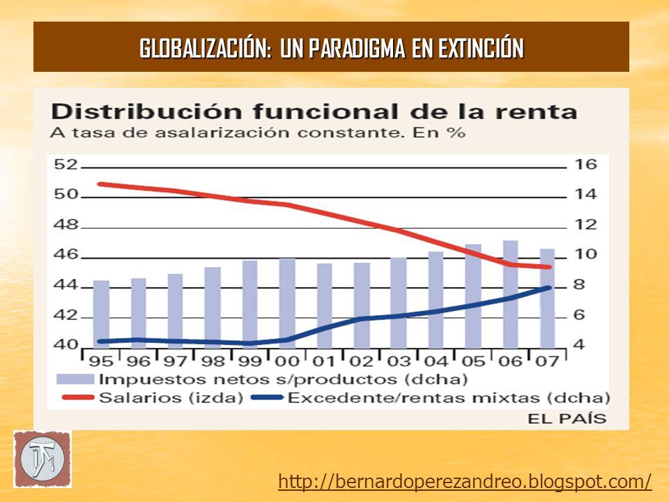 Crisis Ecológica: Aumento del CO2. http://bernardoperezandreo.blogspot.com/ GLOBALIZACIÓN: UN PARADIGMA EN EXTINCIÓN