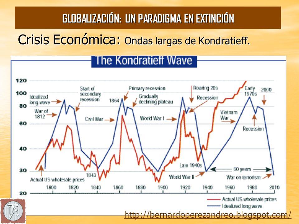 Quién gana en el paradigma economicista globalizado http://bernardoperezandreo.blogspot.com/ GLOBALIZACIÓN: UN PARADIGMA EN EXTINCIÓN