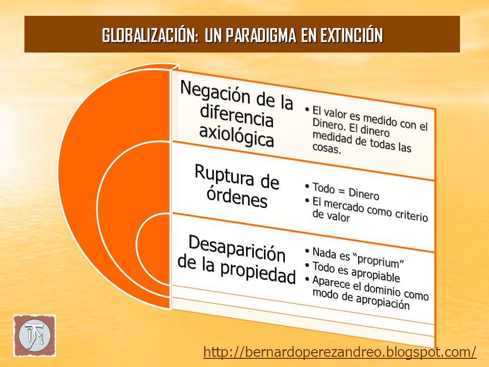 Etapas del Paradigma economicista: 1.Mercantilismo 2.