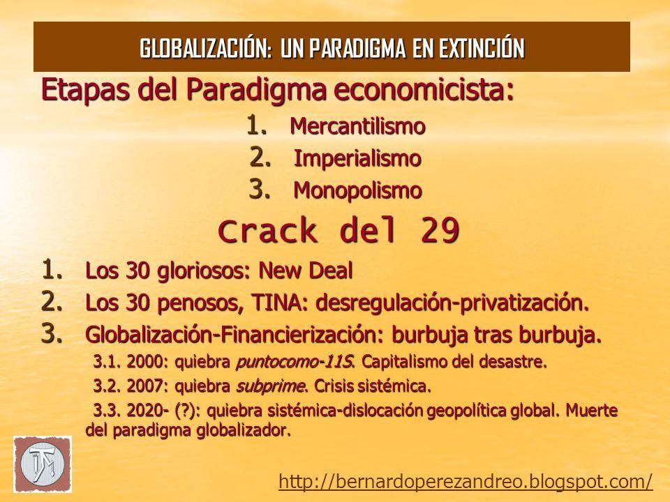 Etapas del Paradigma economicista: 1. Mercantilismo 2. Imperialismo 3. Monopolismo Crack del 29 Crack del 29 1. Los 30 gloriosos: New Deal 2. Los 30 p