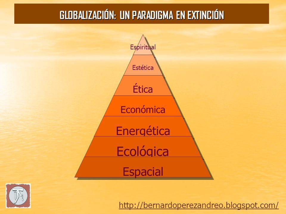 Crisis Espacial: Aumento Población.