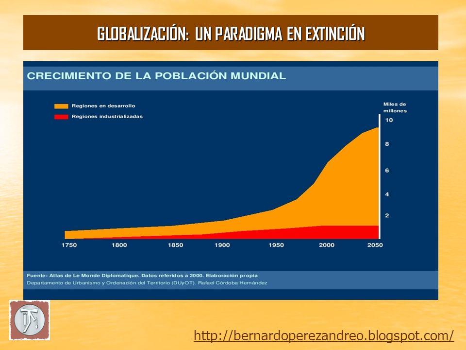 Crisis Espacial: Densidad de Población.
