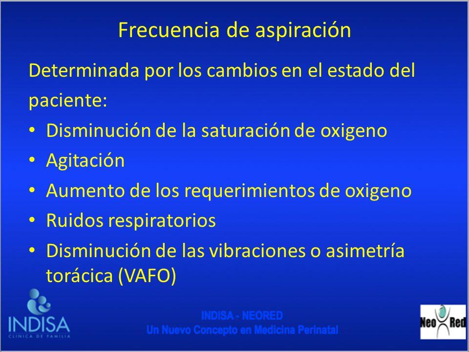 Frecuencia de aspiración Determinada por los cambios en el estado del paciente: Disminución de la saturación de oxigeno Agitación Aumento de los reque