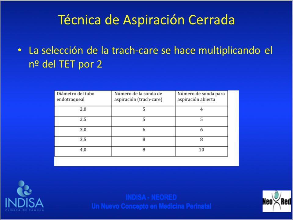 Técnica de Aspiración Cerrada La selección de la trach-care se hace multiplicando el nº del TET por 2