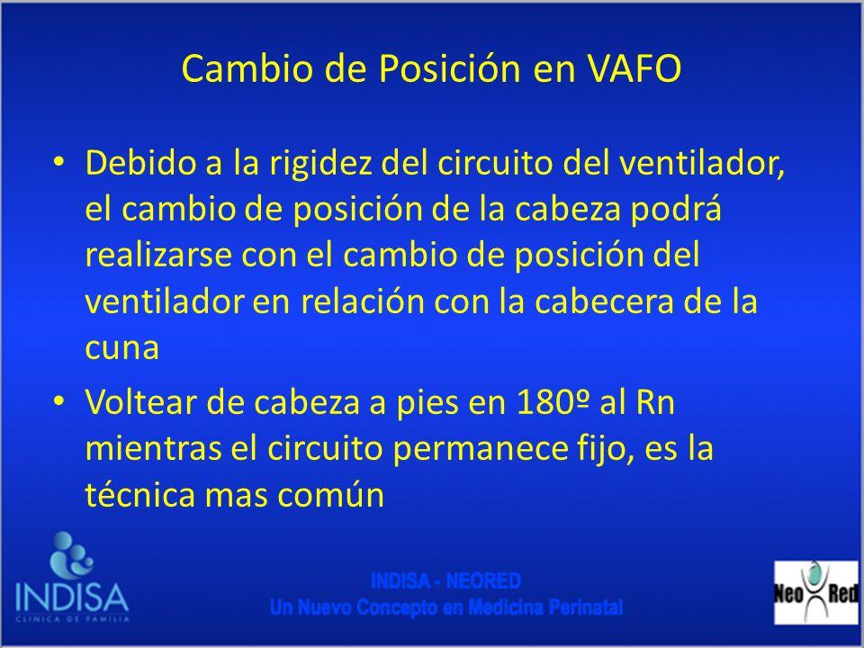 Cambio de Posición en VAFO Debido a la rigidez del circuito del ventilador, el cambio de posición de la cabeza podrá realizarse con el cambio de posic