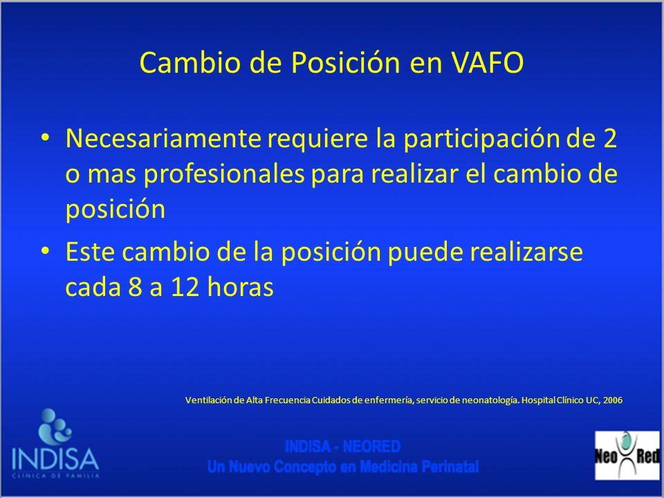 Cambio de Posición en VAFO Necesariamente requiere la participación de 2 o mas profesionales para realizar el cambio de posición Este cambio de la pos