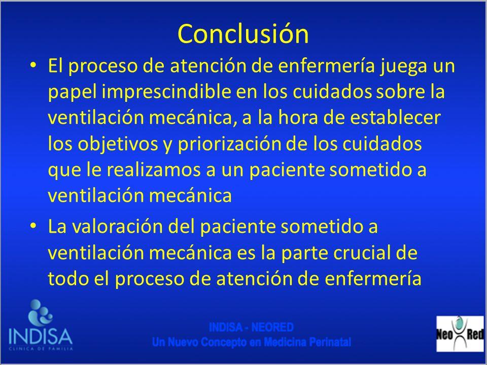 Conclusión El proceso de atención de enfermería juega un papel imprescindible en los cuidados sobre la ventilación mecánica, a la hora de establecer l