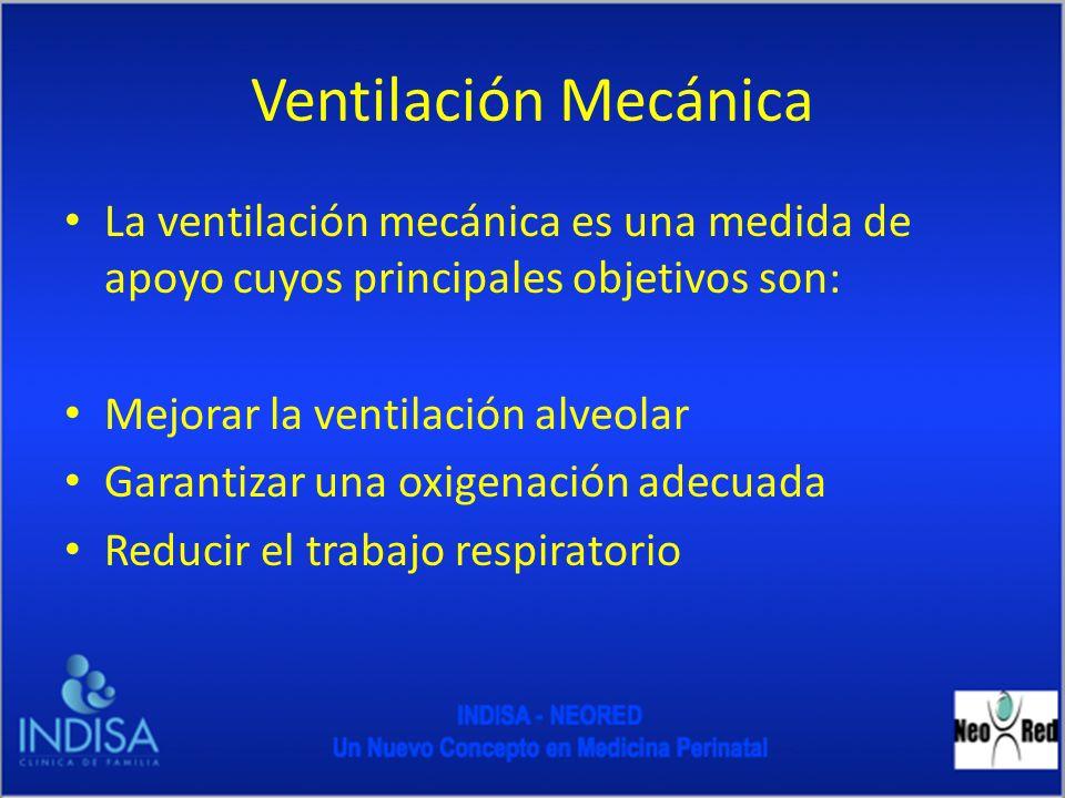 Ventilación Mecánica La ventilación mecánica es una medida de apoyo cuyos principales objetivos son: Mejorar la ventilación alveolar Garantizar una ox