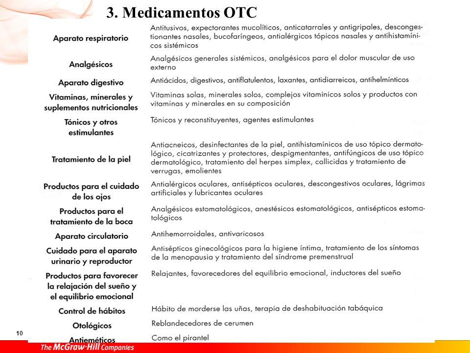 10 3. Medicamentos OTC