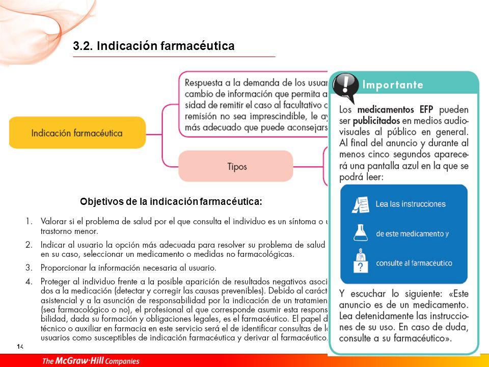 14 3.2. Indicación farmacéutica Objetivos de la indicación farmacéutica: