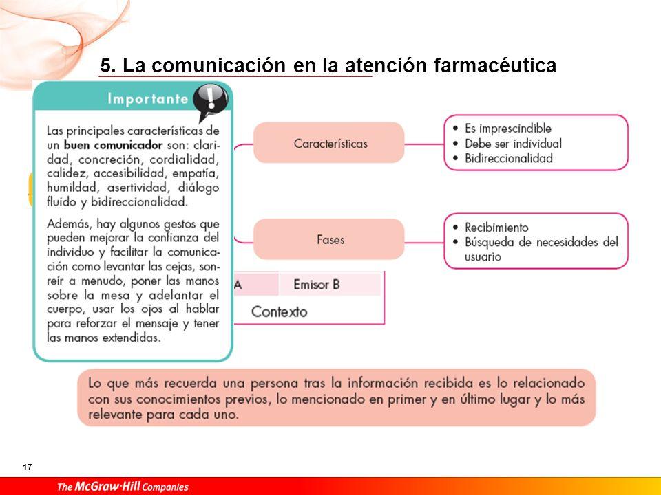17 5. La comunicación en la atención farmacéutica