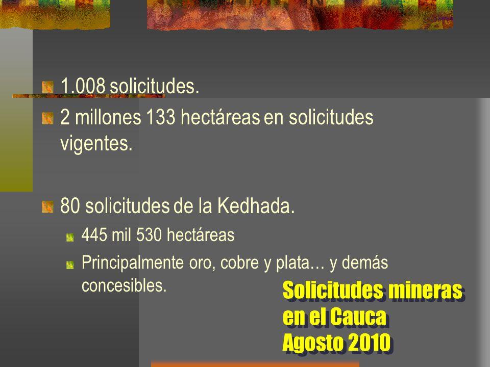 1.008 solicitudes. 2 millones 133 hectáreas en solicitudes vigentes. 80 solicitudes de la Kedhada. 445 mil 530 hectáreas Principalmente oro, cobre y p