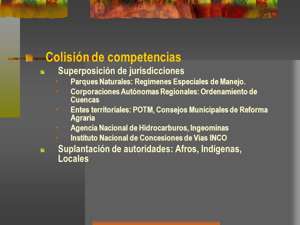 Colisión de competencias Superposición de jurisdicciones Parques Naturales: Regímenes Especiales de Manejo. Corporaciones Autónomas Regionales: Ordena