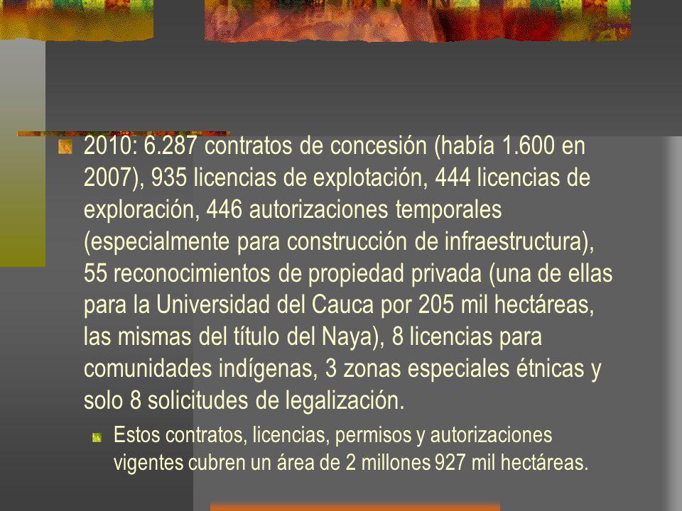 2010: 6.287 contratos de concesión (había 1.600 en 2007), 935 licencias de explotación, 444 licencias de exploración, 446 autorizaciones temporales (e
