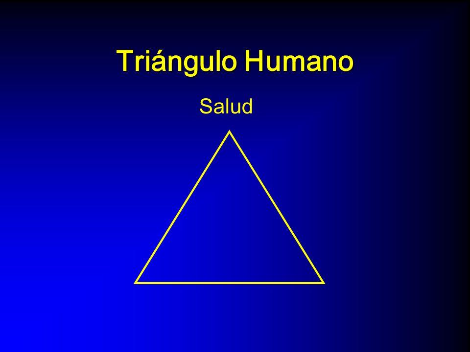 Triángulo Humano Salud Dinero (trabajo)