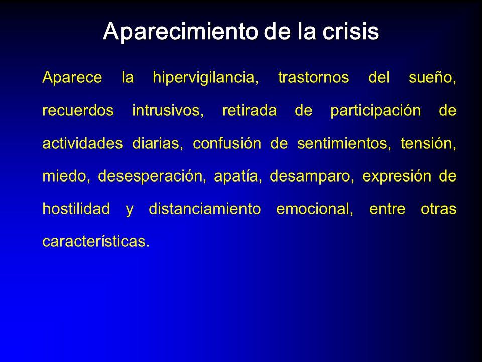 Evolución de una crisis Evento o estresordesencadenante Conductas de manejo FracasoFracasoFracasoFracaso Nuevos intentos de manejo CRISIS Intervención terapéutica (crisis)