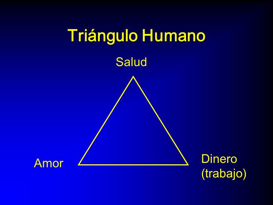 Triángulo Humano Bio