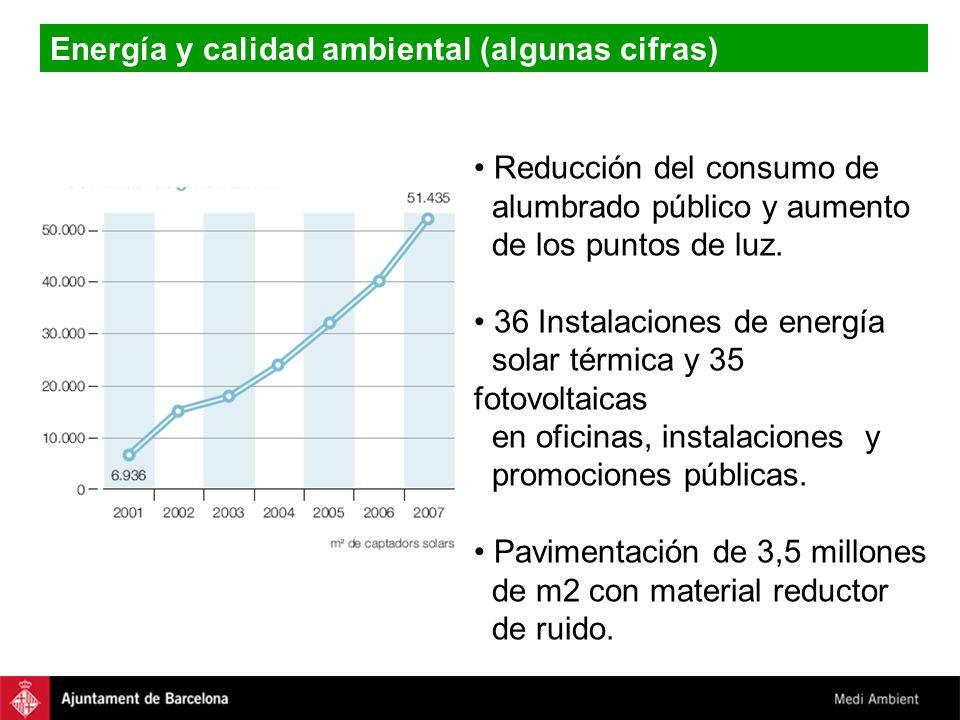 Energía y calidad ambiental (algunas cifras) Reducción del consumo de alumbrado público y aumento de los puntos de luz. 36 Instalaciones de energía so