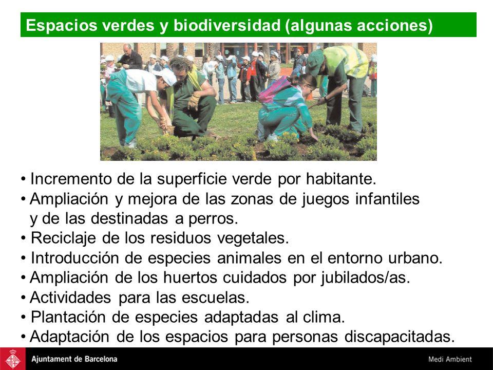 Espacios verdes y biodiversidad (algunas acciones) Incremento de la superficie verde por habitante. Ampliación y mejora de las zonas de juegos infanti