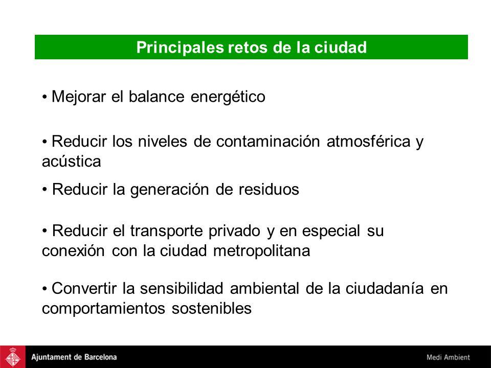 Principales retos de la ciudad Reducir el transporte privado y en especial su conexión con la ciudad metropolitana Reducir los niveles de contaminació