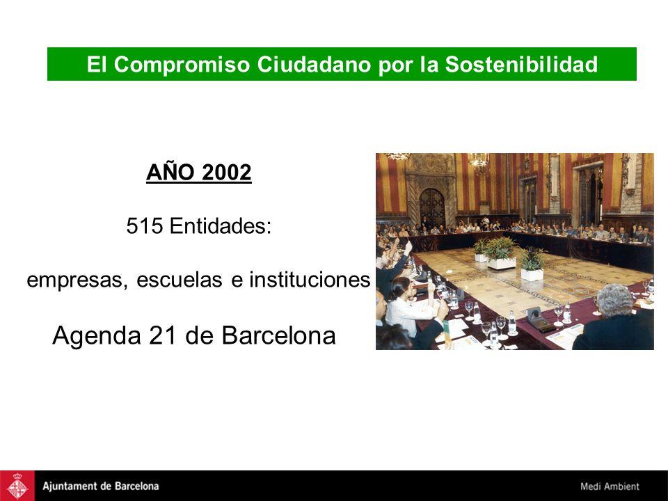 El Compromiso Ciudadano por la Sostenibilidad AÑO 2002 515 Entidades: empresas, escuelas e instituciones Agenda 21 de Barcelona