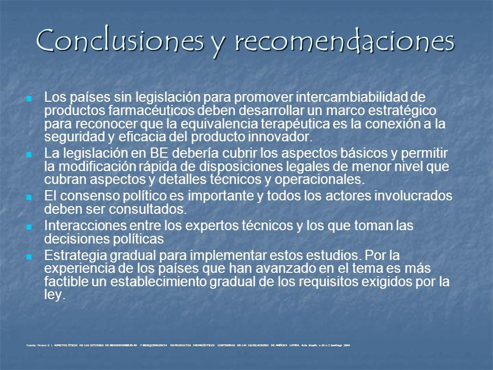 Conclusiones y recomendaciones Los países sin legislación para promover intercambiabilidad de productos farmacéuticos deben desarrollar un marco estra